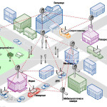 1mesh_network-300x245